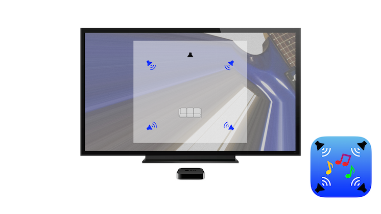 iPad and Apple TV