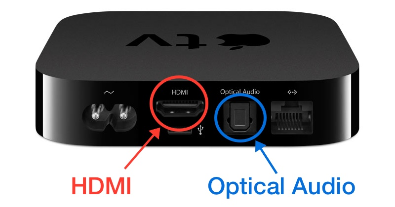 Guide to Connecting Your Apple TV to Surround Sound Speakers ...